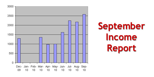 september-income-report