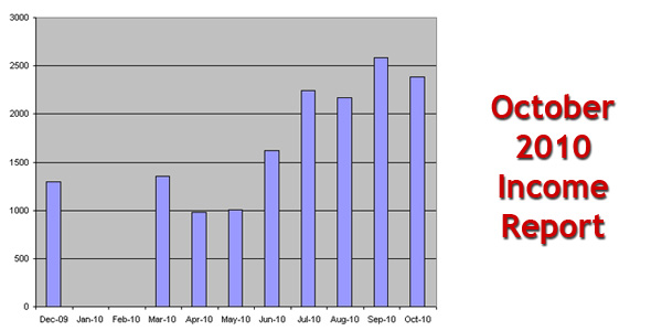 October 2010 Income Report